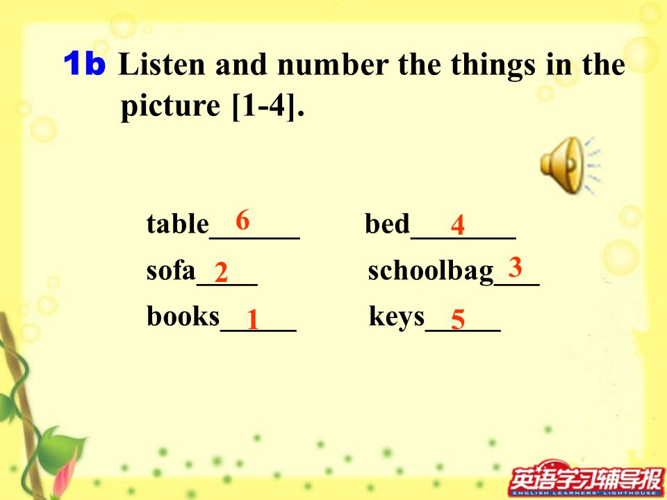 1b Listen and number the things in the picture [1-4].